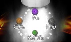 Libération des micro-particules de K2CO