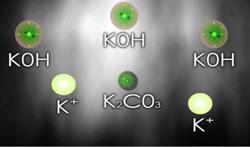 Formation de molécules stables de KOH et de K2CO3. Feu éteint